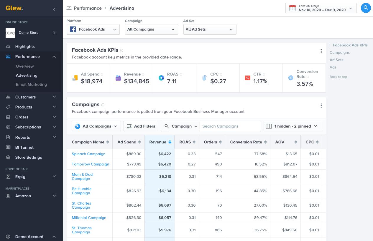 Facebook advertising analytics