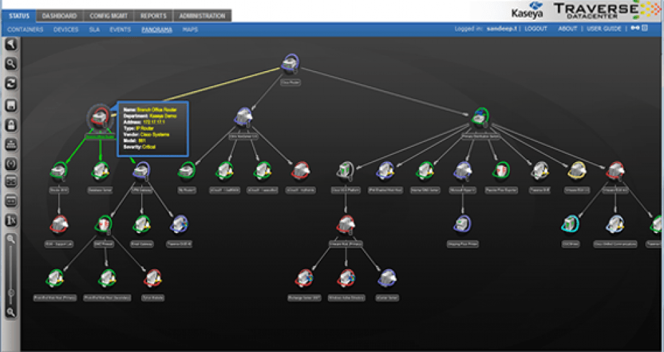 Traverse Software - System mapping