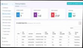 Anakage - analytics and reporting