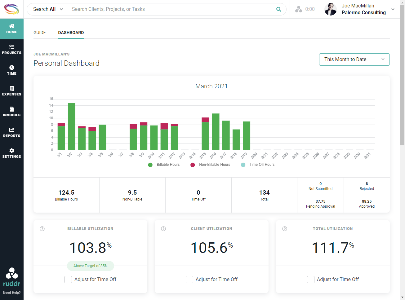 Ruddr screenshot: The Personal Dashboard helps team members keep track of their time and utilization.
