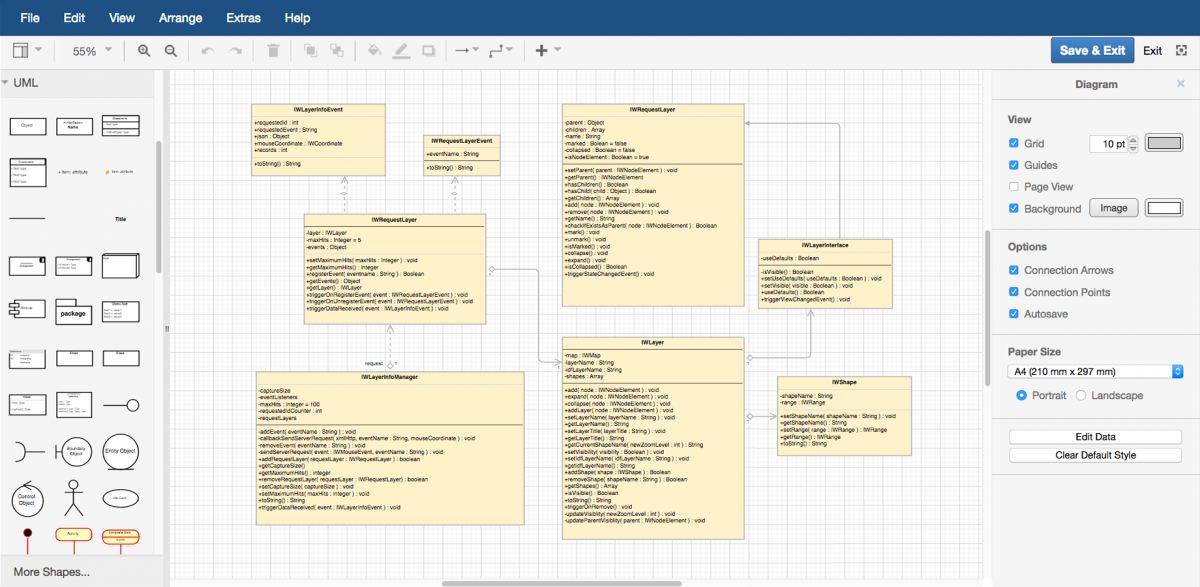 UML diagrams help document all aspects of software engineering projects
