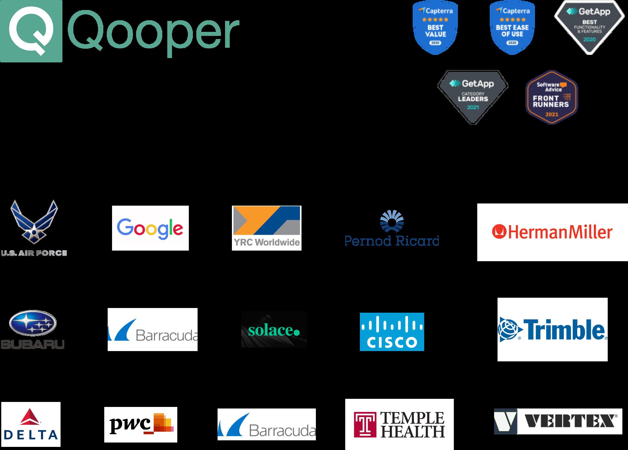 Qooper  screenshot: Customers, Logos, Awards