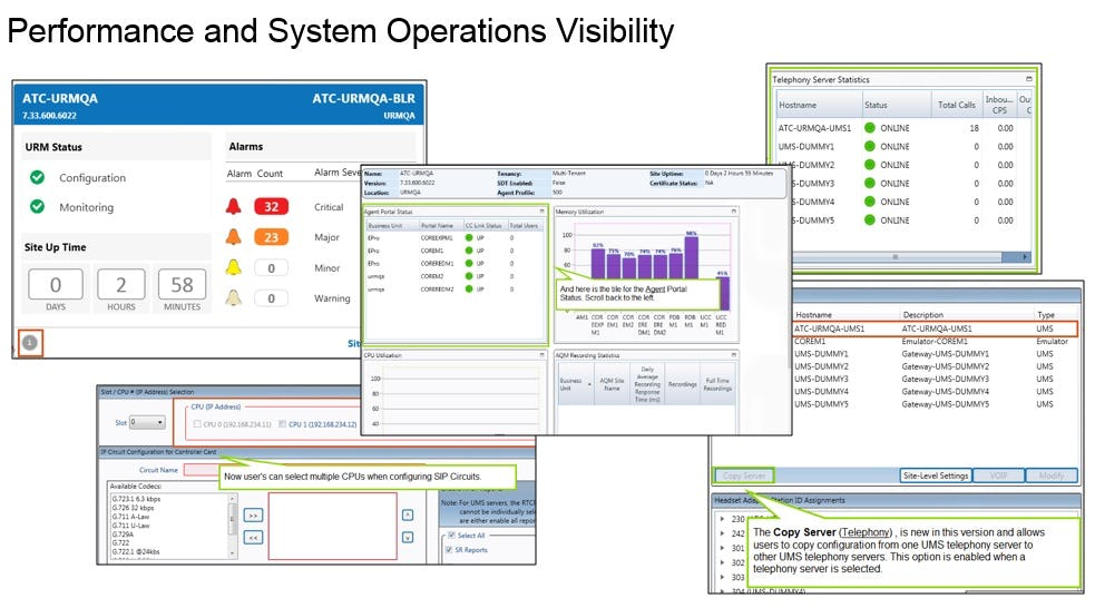 Aspect Unified IP Software - Performance and system operations visibility