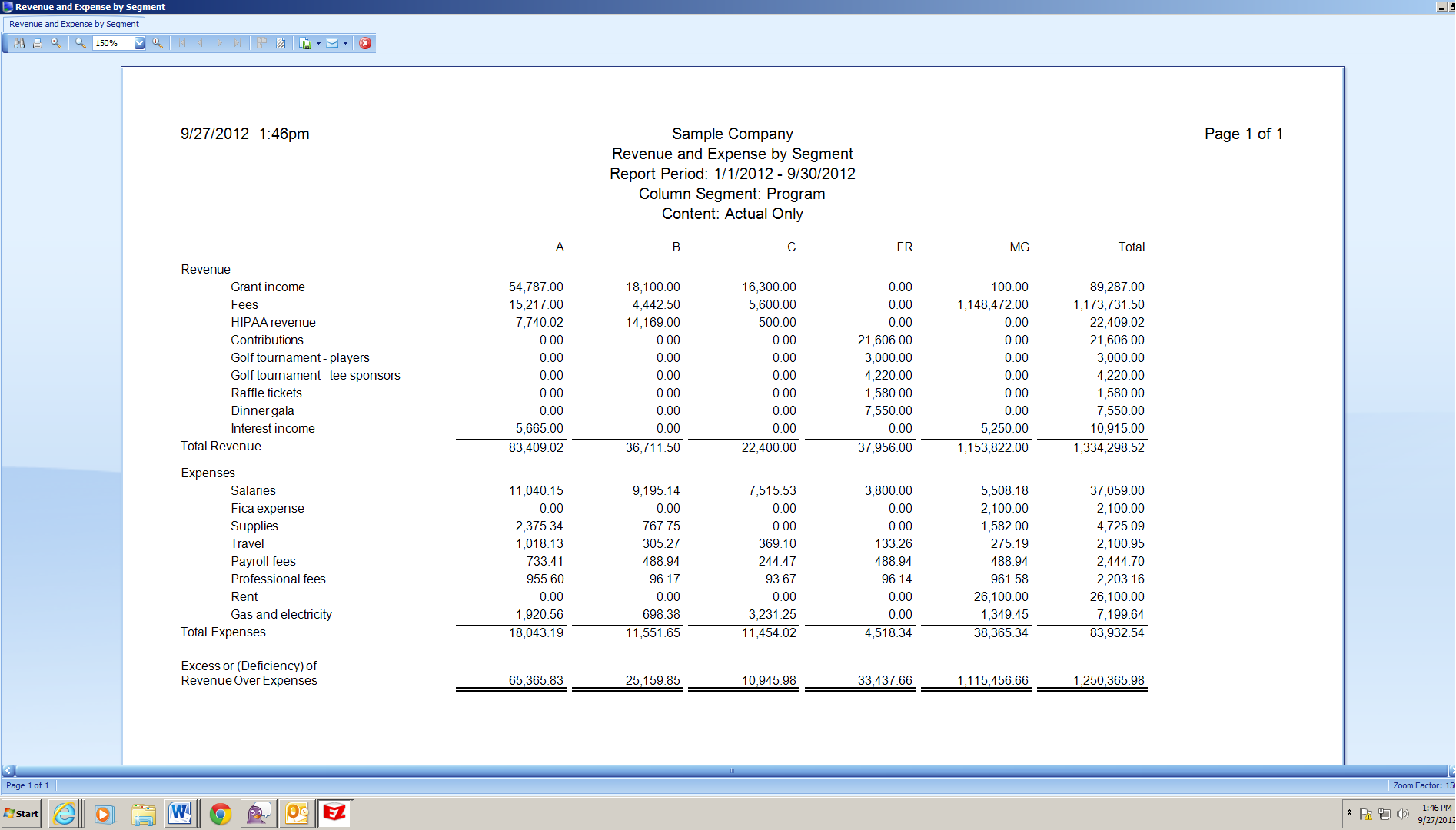 Revenue and expense by programs