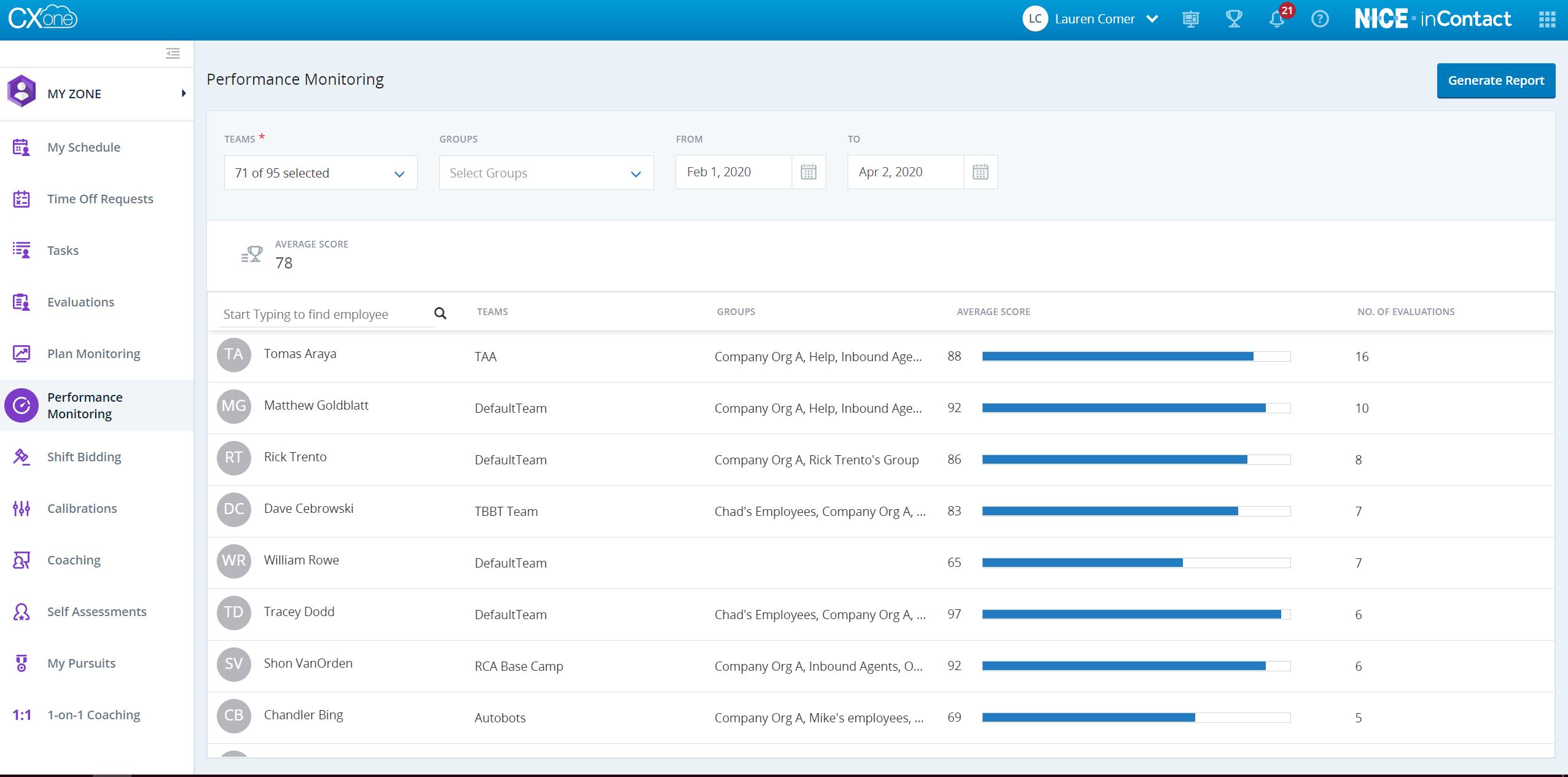 NICE CXone Software - NICE CXone performance monitoring