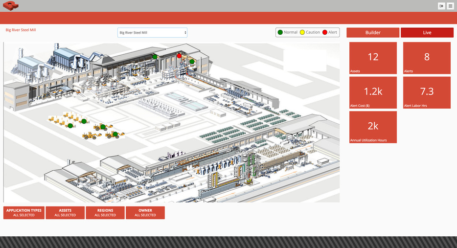 REDLIST: visual mapping screenshot