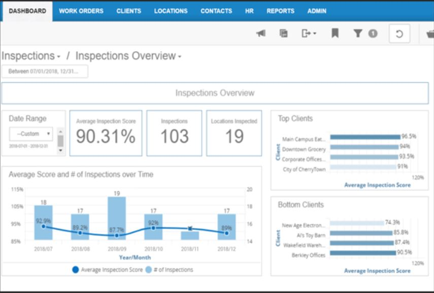 CleanTelligent inspection reports