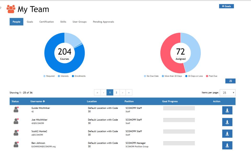 LatitudeLearning Software - 4