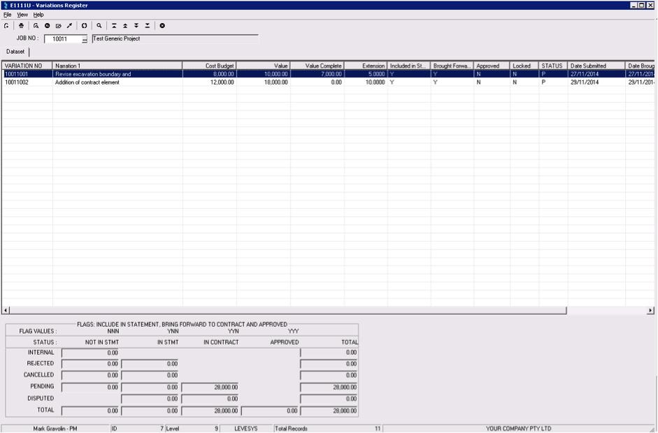 LEVESYS Software - Variation Register