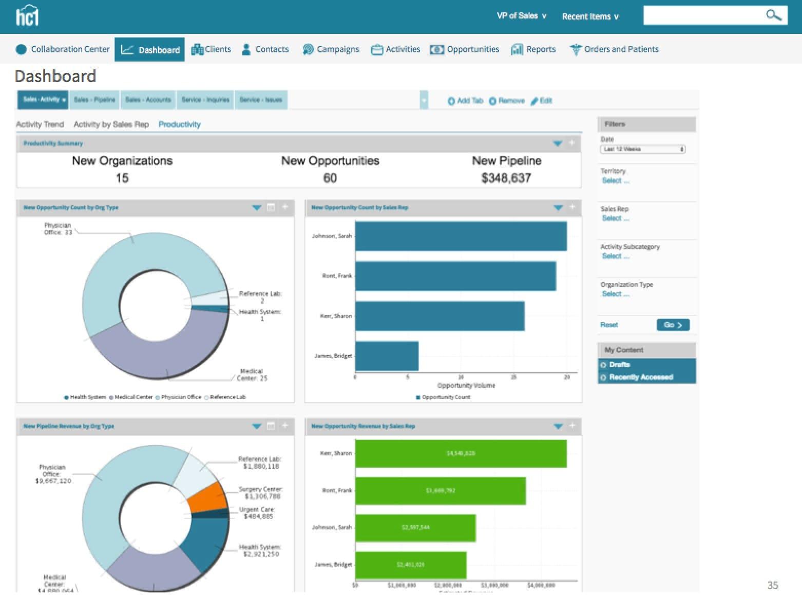hc1 High-Value Care Platform Software - Sales account - productivity dashboard %>