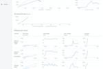 Funnel screenshot: spend-dashboard