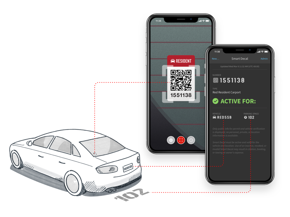 Parking Boss Software - Track visitors using Smart Decals