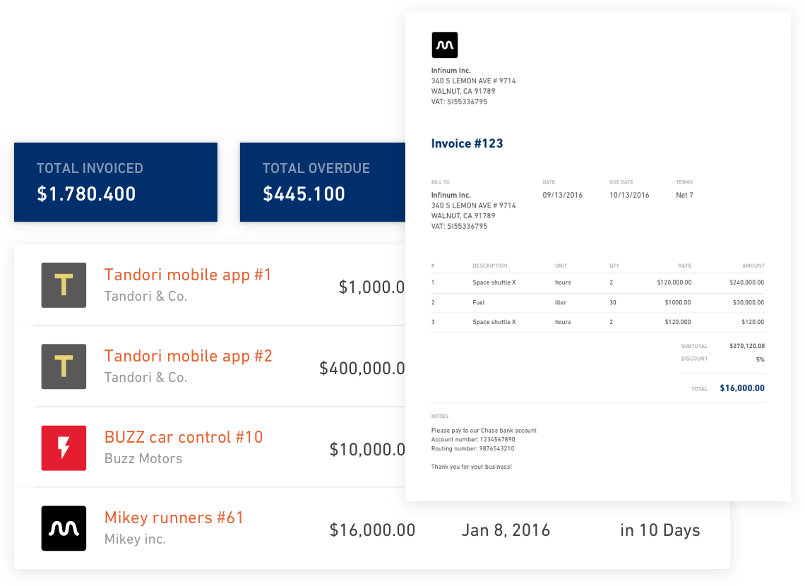 With company finances being tracked through the platform, Productive also offers invoicing capabilities