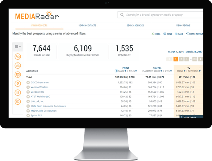 MediaRadar provides a list of prospects for the user which can be filtered to find the best fit