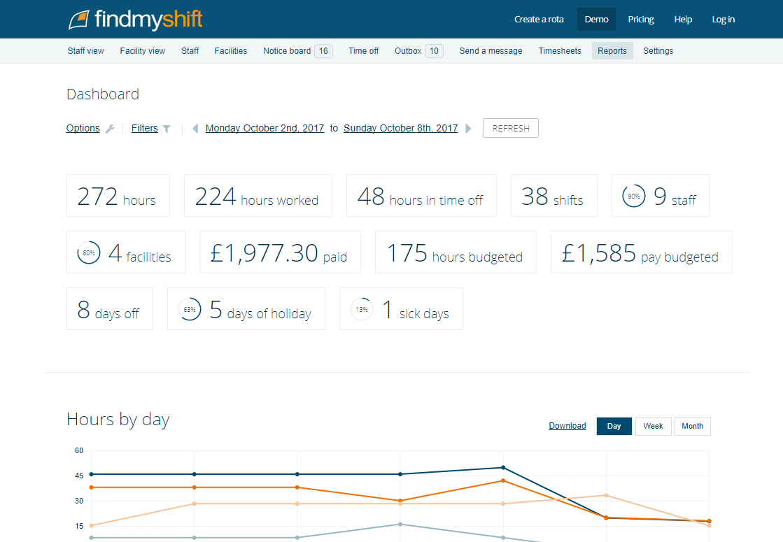 Findmyshift Software - 2