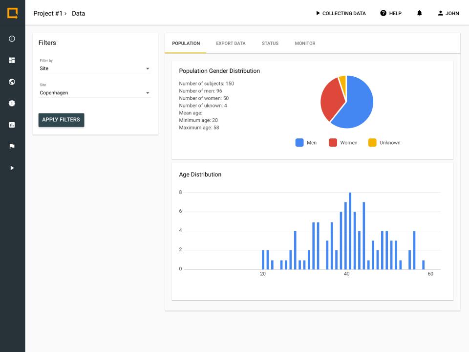 SMART-TRIAL analyze data