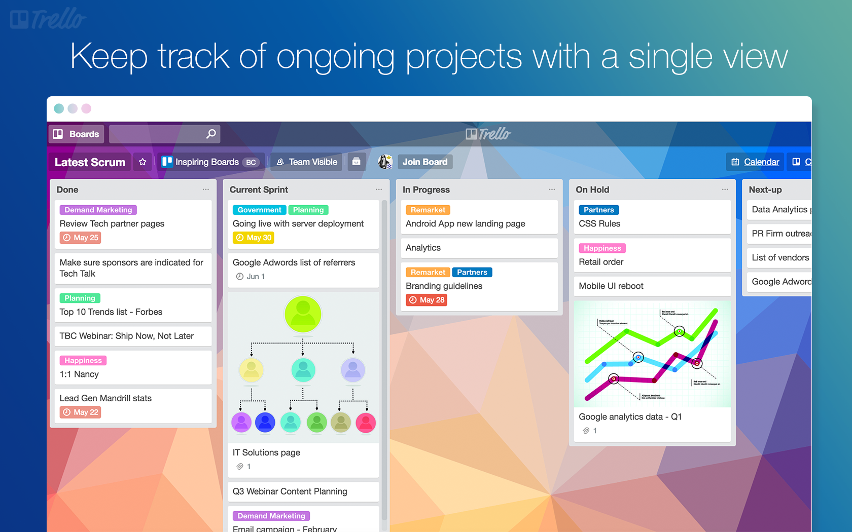 Ongoing projects can be tracked in a single view