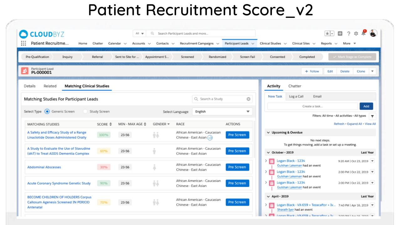 Patient Recruitment Score