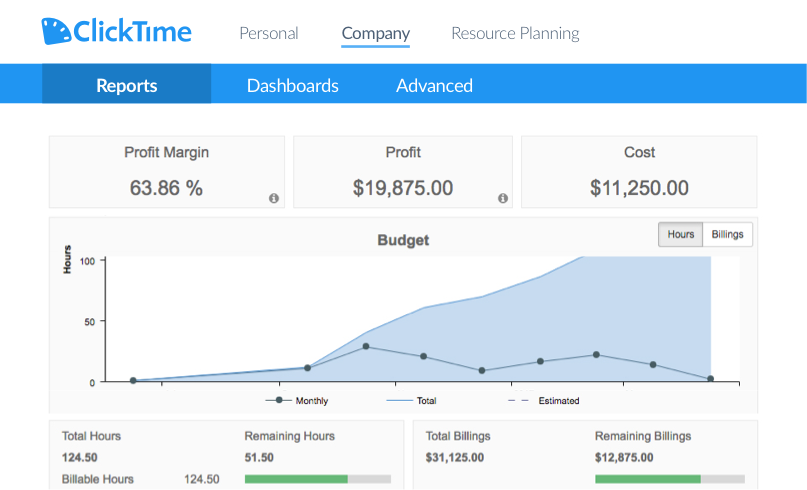 Clicktime Data Reporting