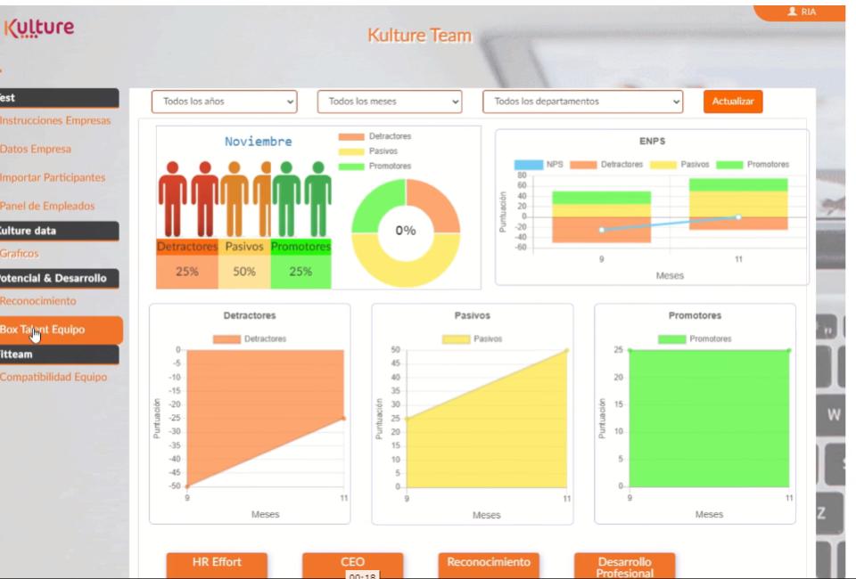 Kulture Software - Kulture Team - ENPS