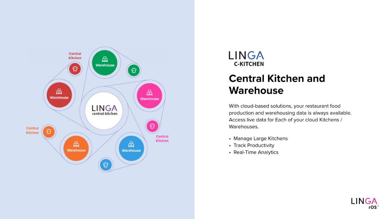 Linga rOS System Software - 6