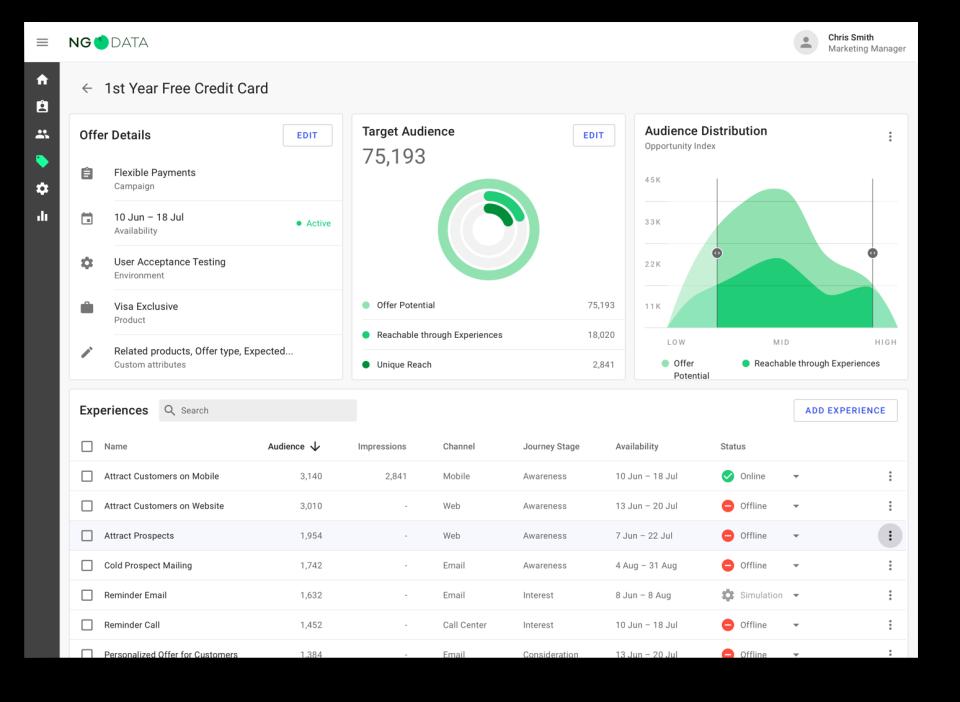 Customer Data Platform Software - 3