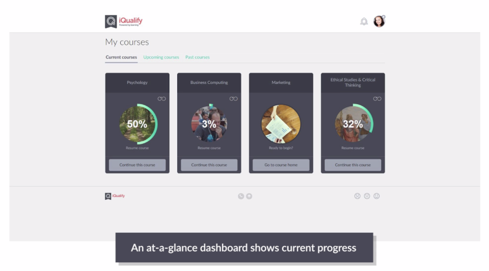 Learners can view their current courses with progress indicators from the dashboard