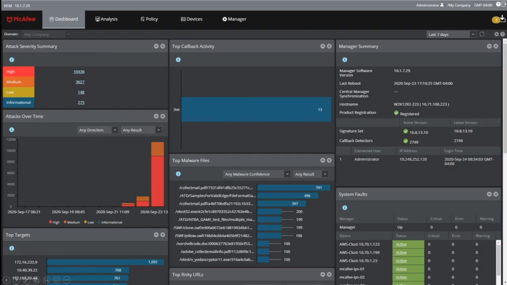 McAfee Network Security Platform threat analysis dashboard