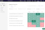 Leapsome screenshot: Surveys - Heatmap