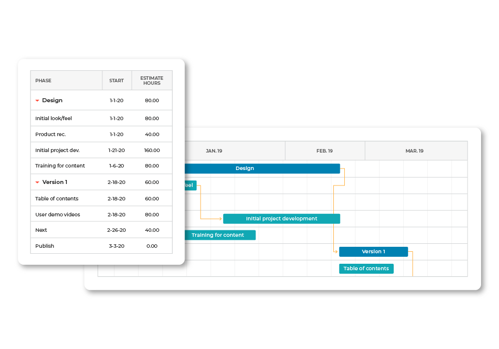 Visually manage tasks and see where they fall in the larger project at hand.
