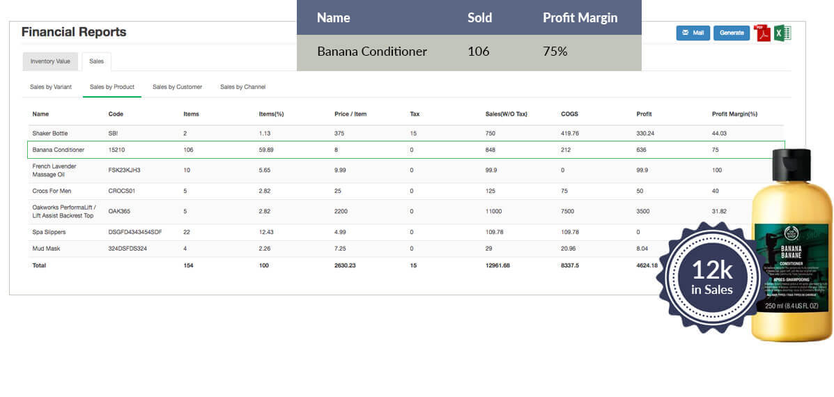 Financial reports can be generated for sales by product