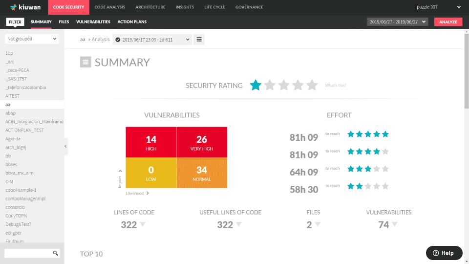 Code Security summary das