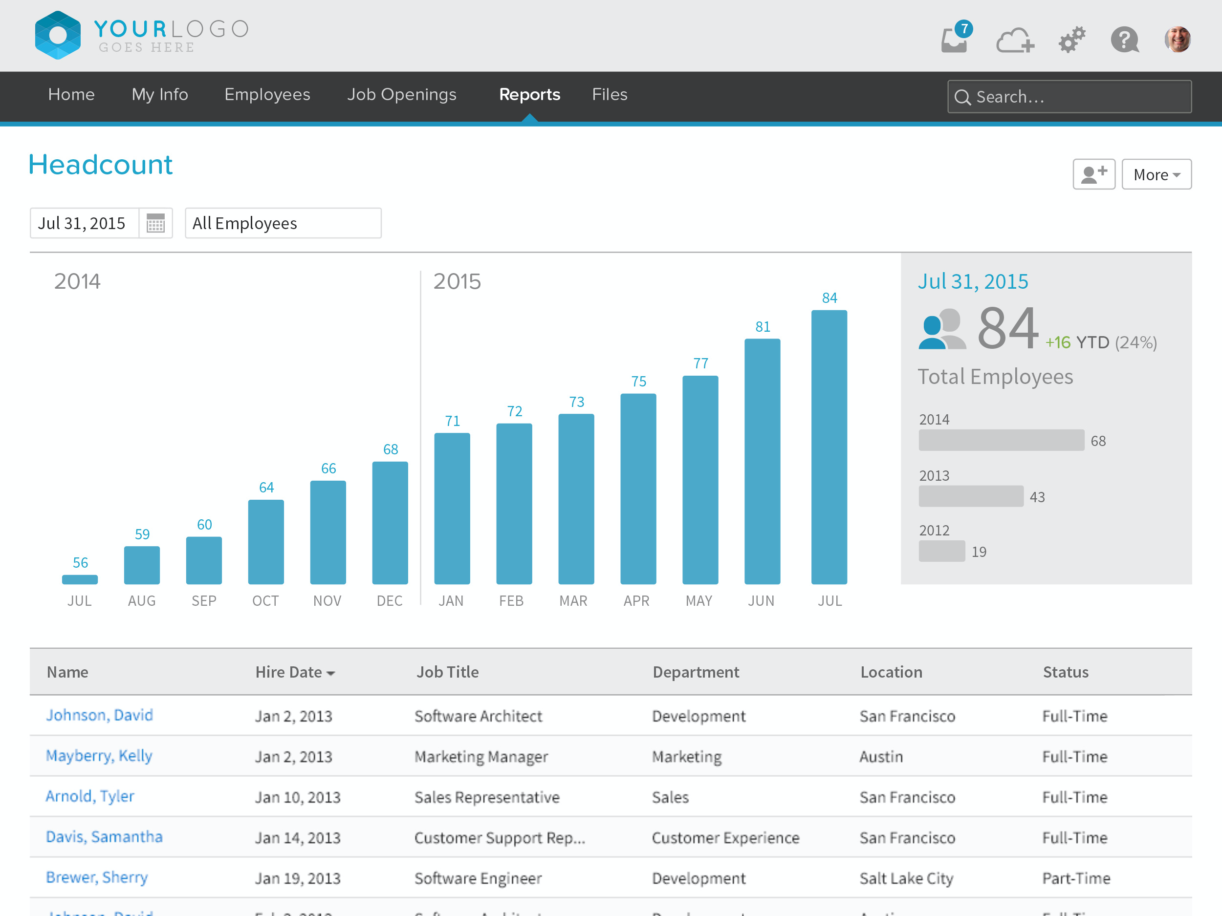 BambooHR Software - BambooHR Reporting