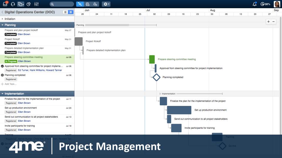 4me project management