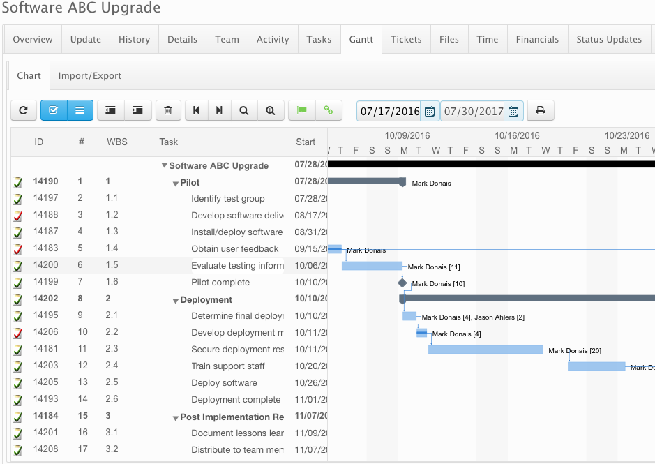 TeamHeadquarters Software - TeamHeadquarters includes a Gantt chart for project planning