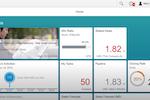 SAP Sales Cloud Software - 3