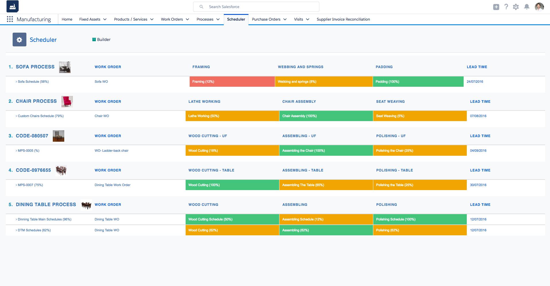 ERP MARK 7 Software - Maintenance project builder