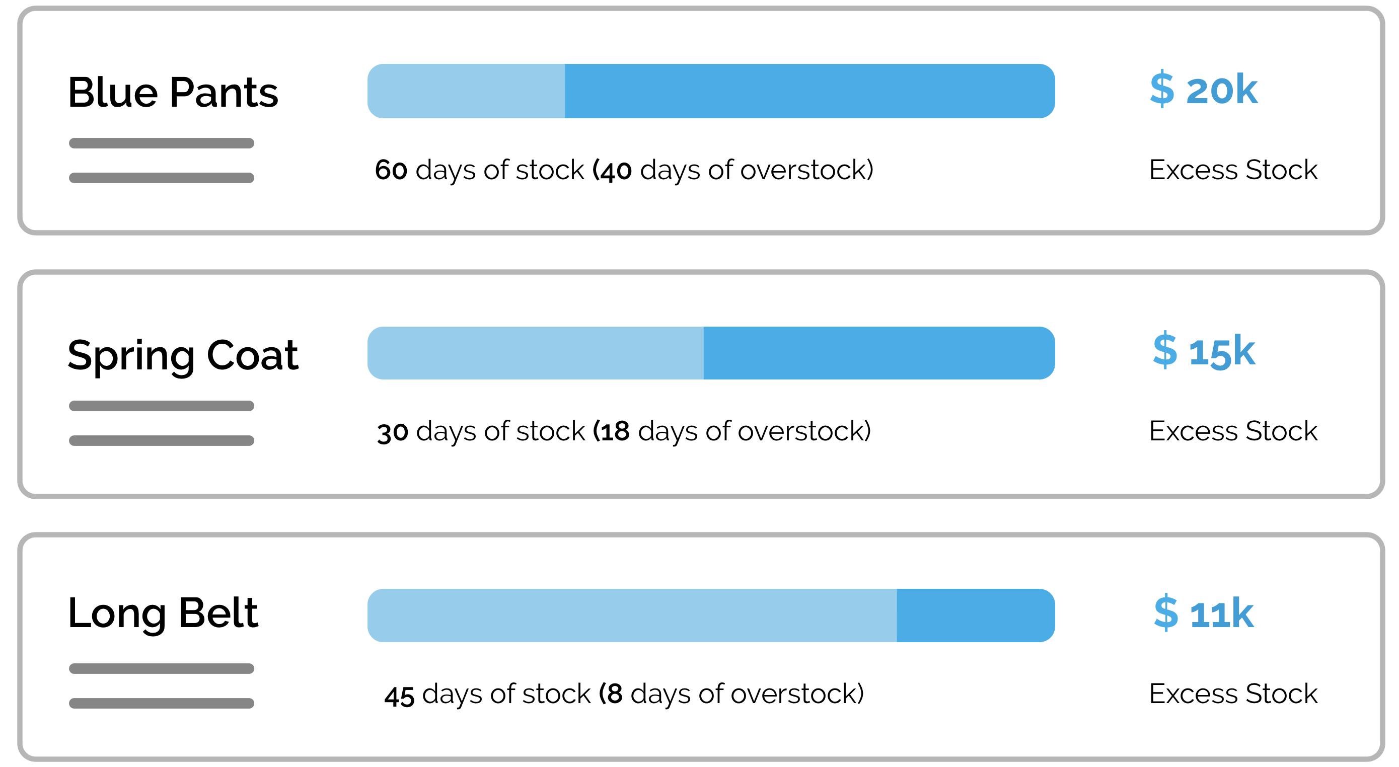 INTUENDI Software - Overstock