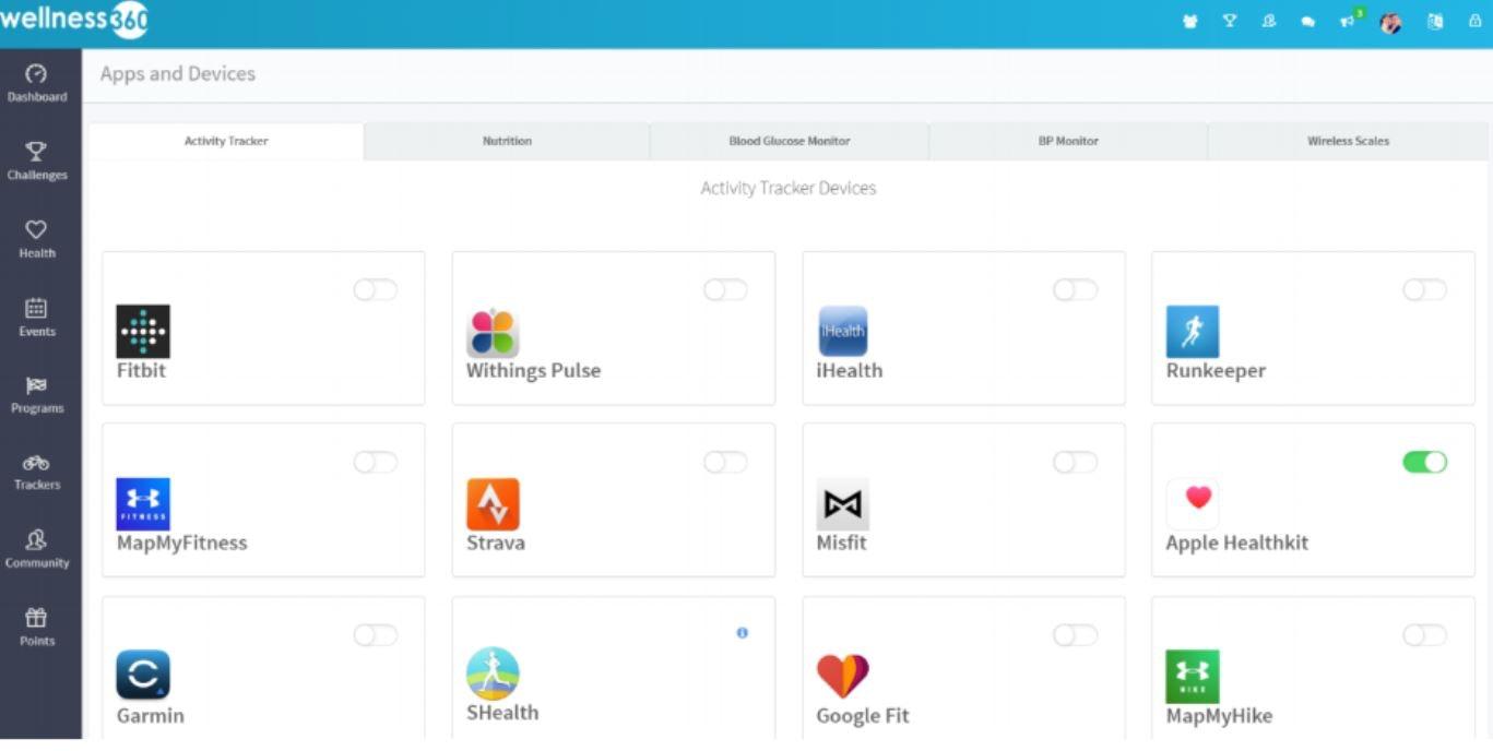Wellness360 screenshot: Wellness360 integrations