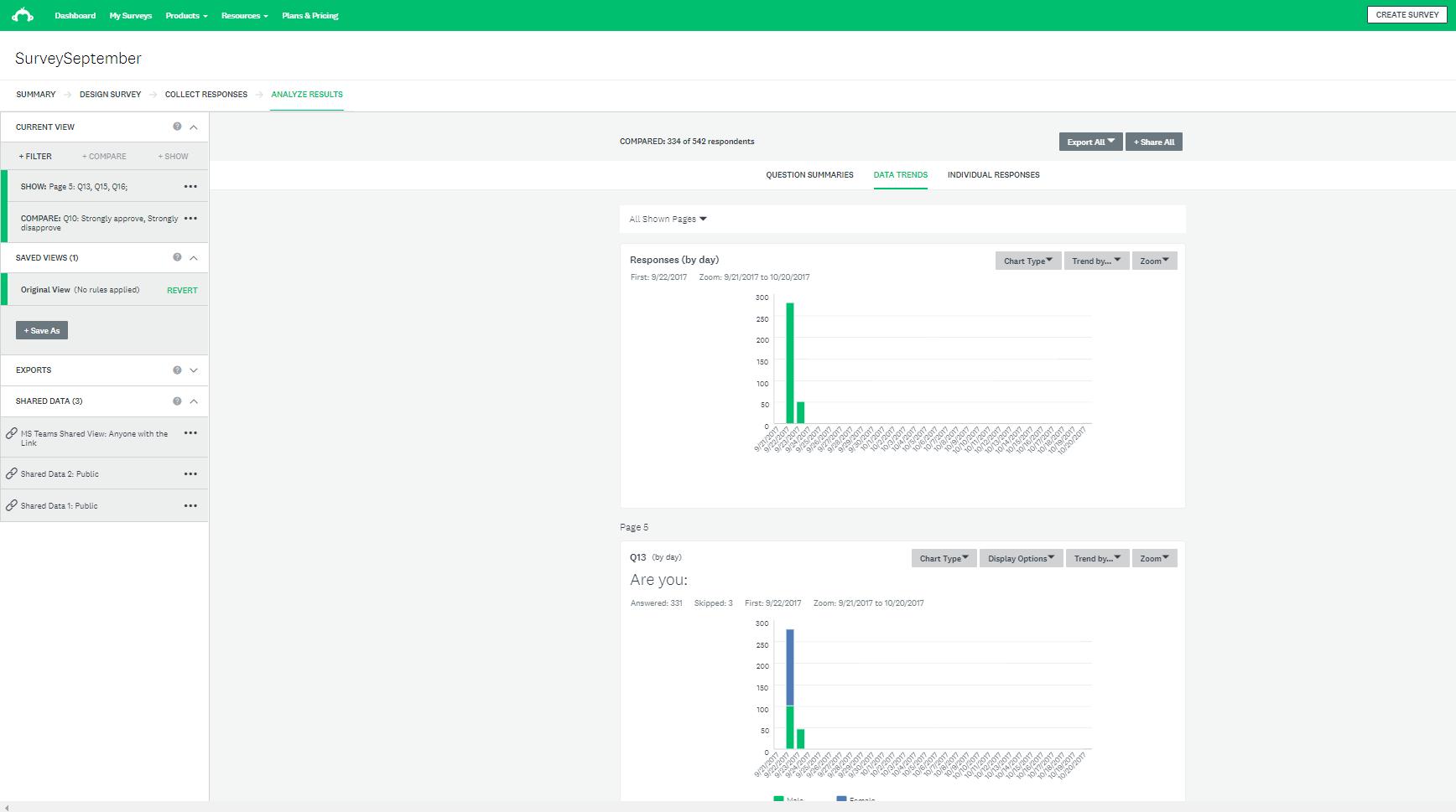 SurveyMonkey Software - Data trends