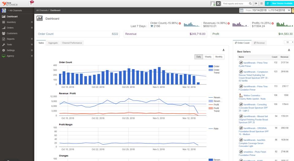StoreAutomator screenshot: StoreAutomator sales analytics screenshot
