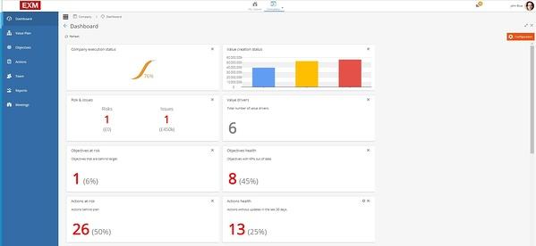EXM value creation plan screenshot