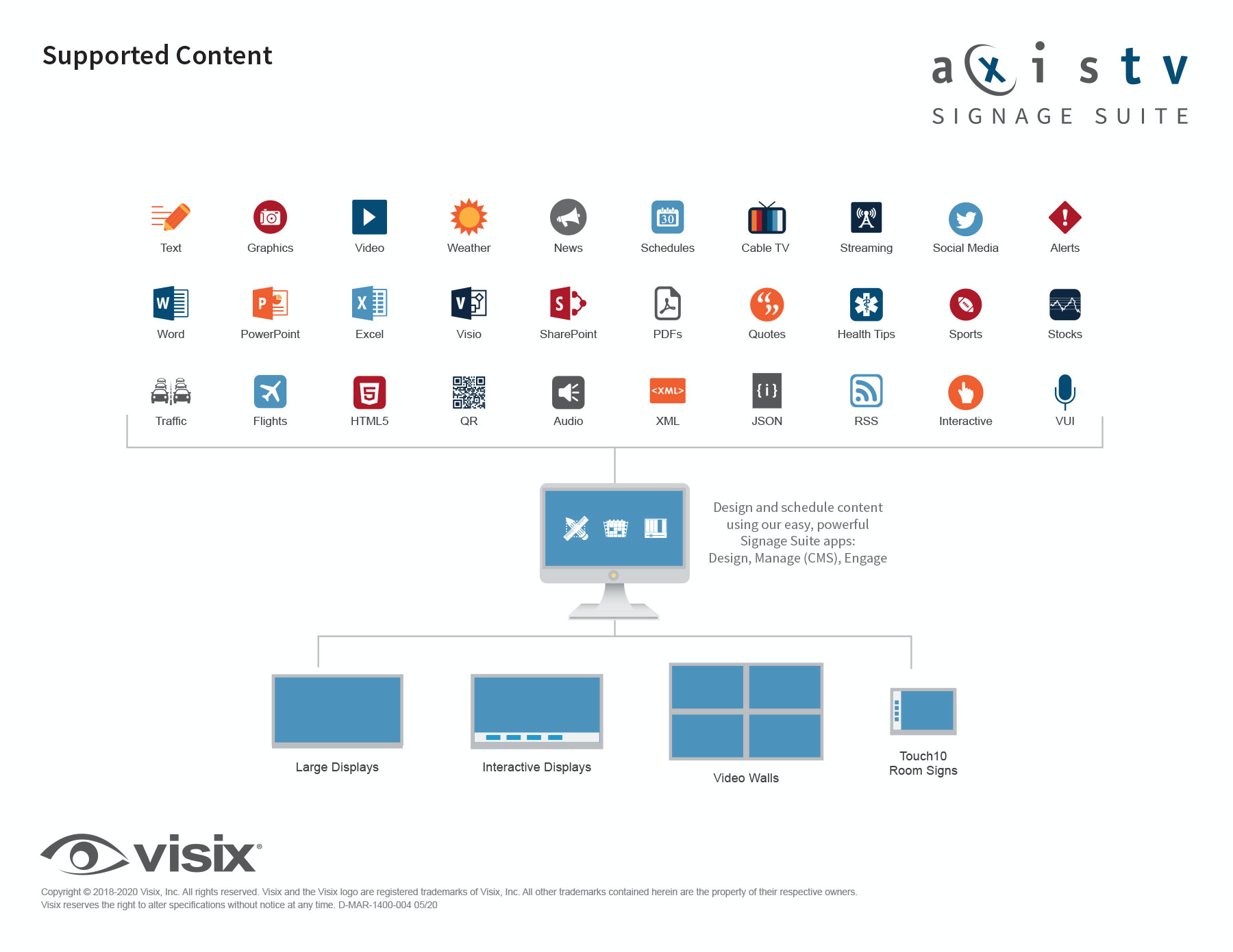 AxisTV Signage Suite gives you a vast array of content sources, smart playlists, and flexible scheduling to attract viewers, connect people and drive results. Publish unified communications across your organization from a any web-connected device.