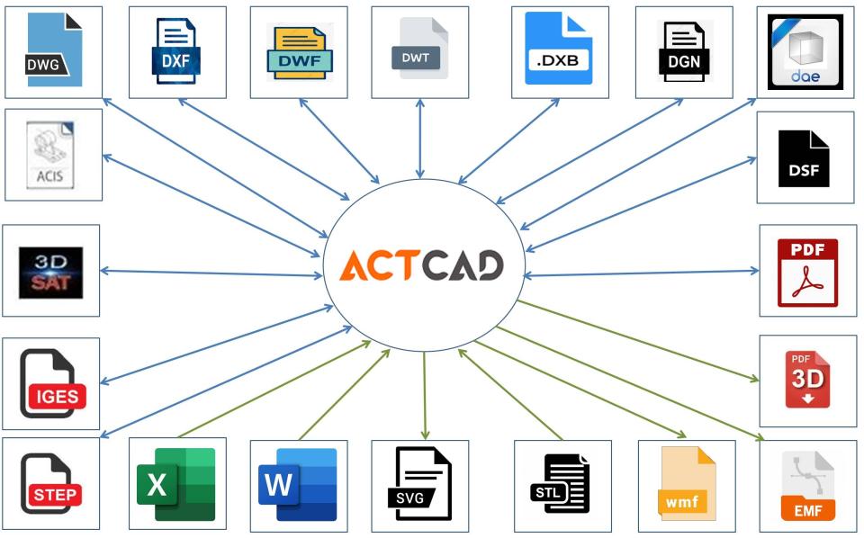 ActCAD 2021 Professional Software - 5