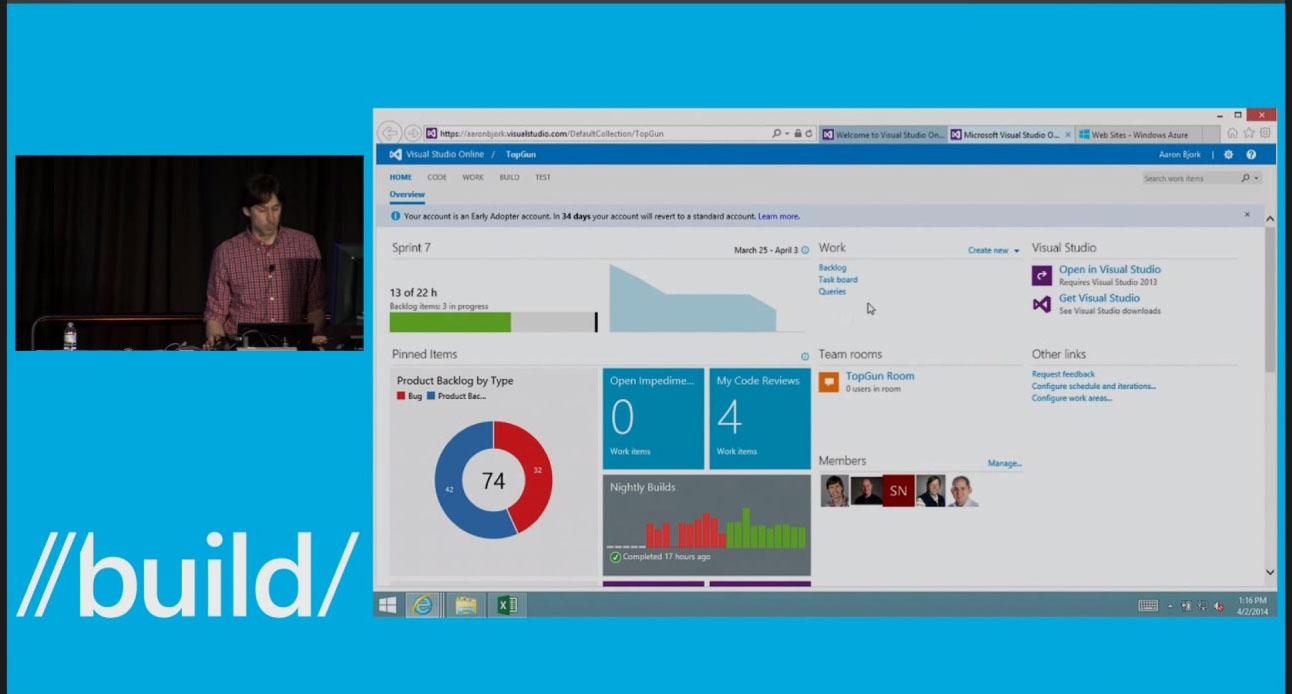 Microsoft Visual Studio Online Dashboard