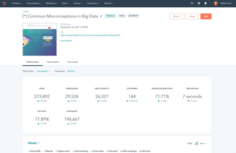HubSpot Marketing Hub Software - 5