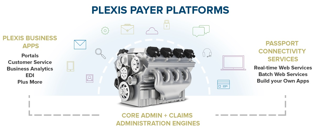 PLEXIS Payer Platforms - Overall