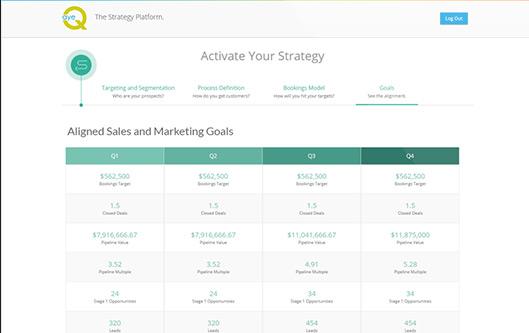 ayeQ aligned goals