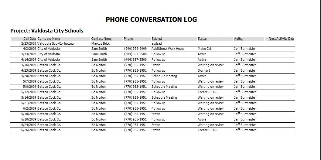Phone conversation log