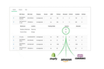 Brahmin Solutions screenshot: Inventory is synchronized across multiple eCommerce channels and marketplaces